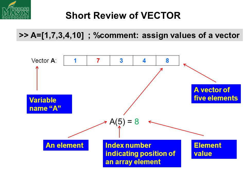 Short Review of VECTOR >> A=[1,7,3,4,10] ; %comment: assign values of a vector. Vector A: 1. 7.